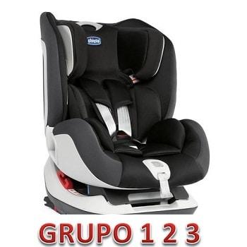 Mejores sillas de coche para bebes grupo 1 2 3